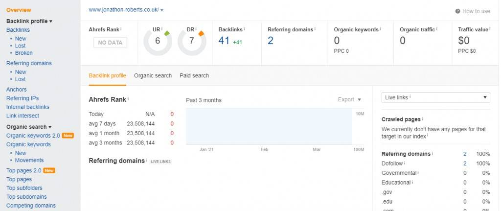 Ahrefs-Webmaster-Tools-Site-Overview-1024X431-5887060